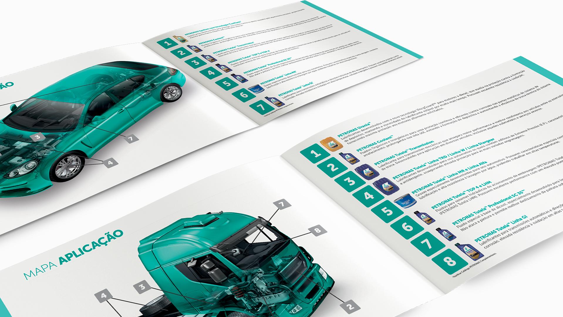 Petronas Catálogo Verso